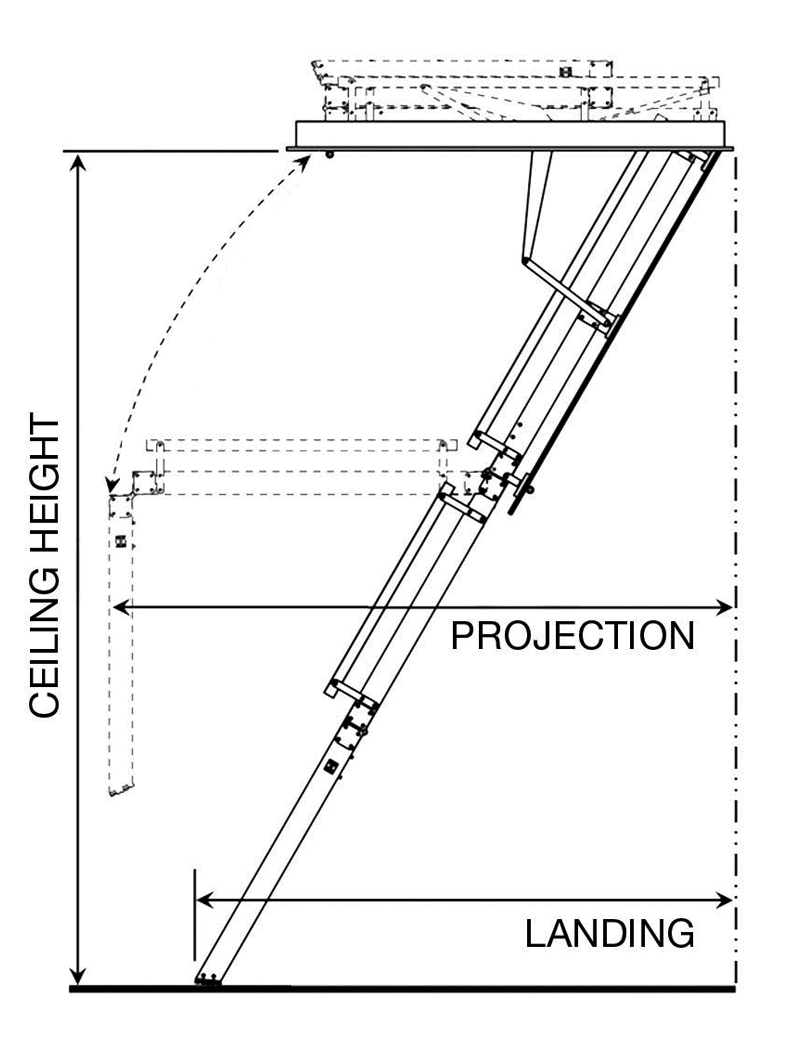 Click here to view diagram of ladder measurements  sc 1 st  Kimberley Products & Attic Ladders u0026 Safe Pull Down Attic Stairs
